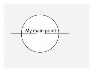 focus main point